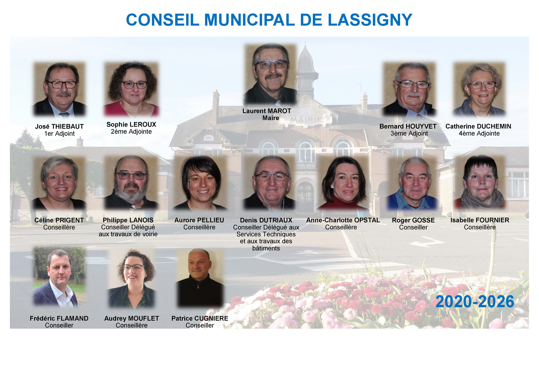 Trombinoscope Conseil Municipal 2020-2026