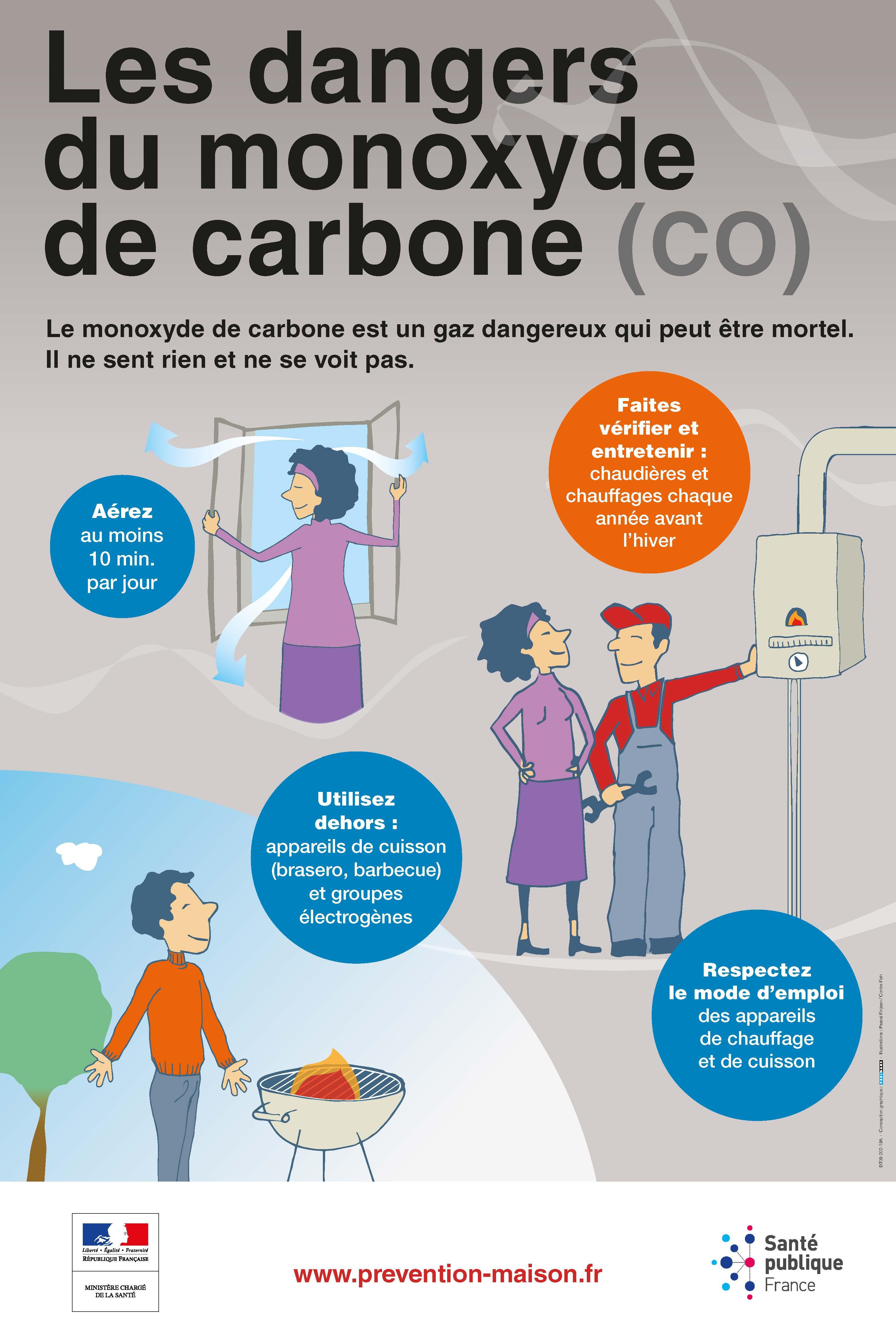 affiche les dangers du monoxyde de carbone